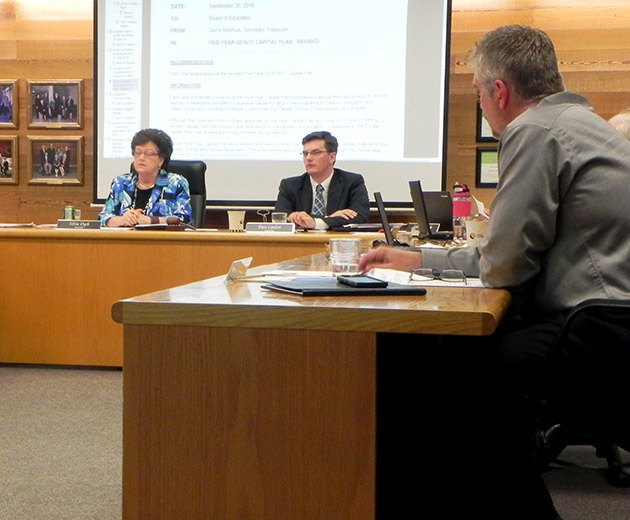 Chilliwack school board trustees will receive a 1.5% increase to their remuneration