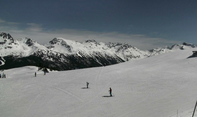 Mountain snowpacks are healthy